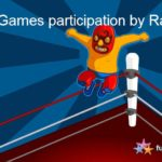Asian Games participation by Rajnikant