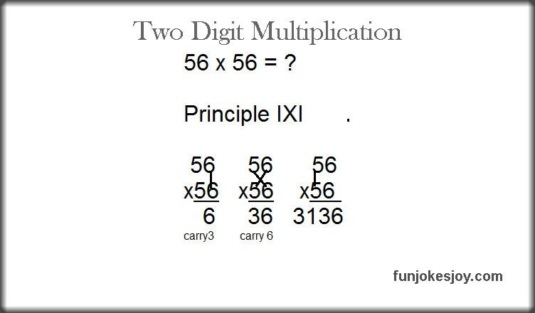 Two Digit Multiplication Made Easy